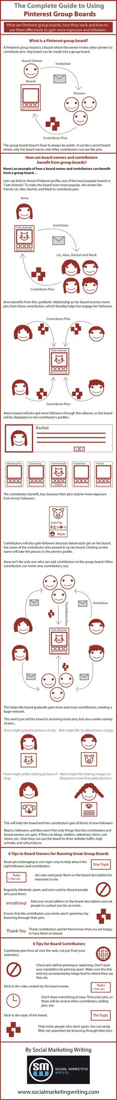 The complete guide to using Pinterest Group Boards #infografia #infographic #socialmedia
