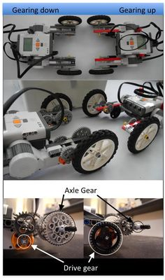 Panel of photos of the two types of robotic racers. Overhead view and side view…