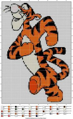 Disney Crochet Patterns, Disney Cross Stitch Patterns, Crochet Disney, Cross Stitch Designs, Santa Cross Stitch, Cross Stitch Charts, Cross Stitching, Cross Stitch Embroidery, Crochet Blanket Edging
