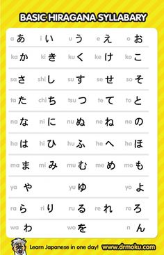 Looking for a Printable Hiragana Chart. We have Printable Hiragana Chart and the other about Printable Chart it free. Learn Japanese Words, Japanese Phrases, Study Japanese, Japanese Kanji, Learning Japanese, Katakana Chart, Hiragana Chart, Japanese Language School, Japanese Language Lessons