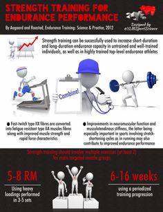 Strength Training can improve Endurance Performance. But How? The answer here | http://ylmsportscience.blogspot.fr/2014/12/strength-training-can-improve-endurance.html…