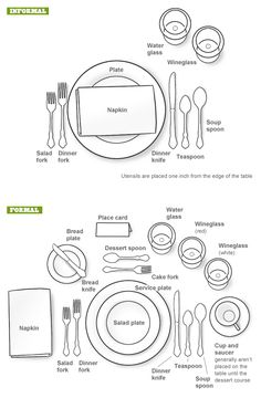 Formal and informal table place setting diagram