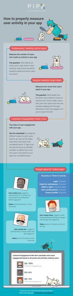 Infographic: Check out how Customer Engagement Index outperforms any other engagement metrics! | Pipz Customer Journey Automation