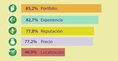 grafico1 post (2)