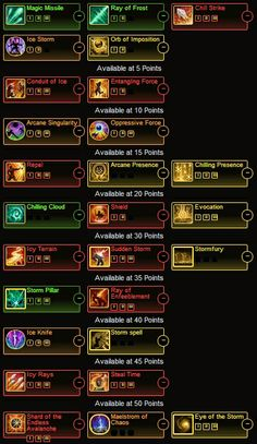 33 Best Neverwinterstore images in 2013 | Funny games, Game