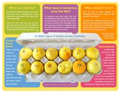 know your lemons | Know Your Lemons: Breast Cancer Awareness Month Campaign