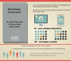 Estrategia Omnicanal #withmarketing #marketing #estrategia #omnicanal