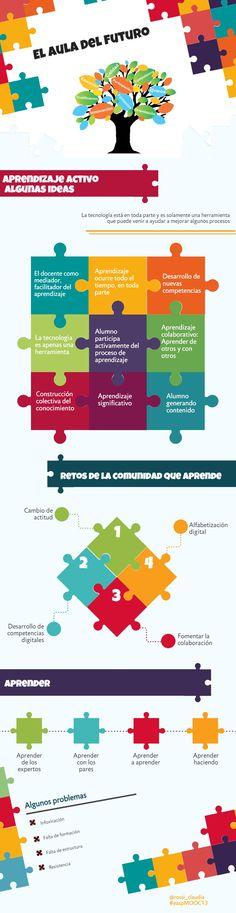 infografias sobre aprendizaje cooperativo actualizado - Buscar con Google