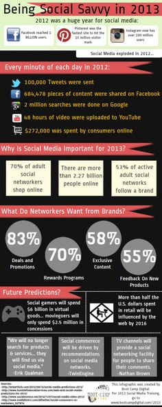 How & Why Social Media Matters. Building Owned Media Channel Networks [OMC's are Social Channels and more] Social Media Digital Marketing, Internet Marketing, Online Marketing, Social Media Marketing, Marketing Technology, Marketing Plan, Social Media Trends, Social Networks, Media Matters