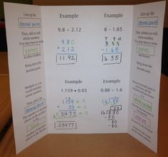 Middle School Math Rules!: Decimal Operations Foldable