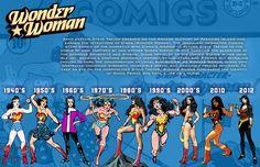 Risultati immagini per wonder woman character design in time