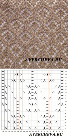 Knitting pattern with knitting script - Knitting Charts Lace Knitting Stitches, Lace Knitting Patterns, Knitting Charts, Lace Patterns, Knitting Designs, Knitting Projects, Hand Knitting, Stitch Patterns, Knitting Ideas