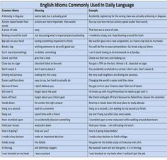 Forum | ________ Learn English | Fluent LandEnglish Idioms Commonly Used in Daily language | Fluent Land