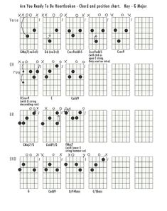 Learning Guitar, Playing Guitar, Slide Guitar, Guitar Chords, Guitar Lessons, Verses, Electric, Words, Amazing
