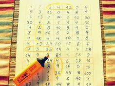 Η κρυμμένη προπαίδεια! Μαθηματικά & Μαθησιακές δυσκολίες
