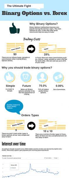 Wholesalers binary options alicia keys on bet awards 2010