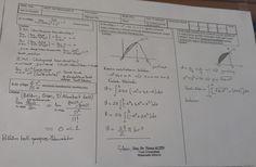 Matematik -2 Vize Soruları ve Çözümleri - Müh. Fakültesi