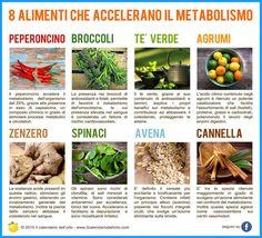 8 alimenti che accelerano il metabolismo