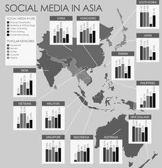 Social Media in Asia [infographic]