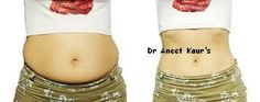 Dr. Aneet's Homeo Care Centre: Causes of Abdomen Bloating