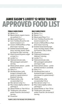 Approved food list carbs - Famous Last Words Jamie Eason 12 Week, Jamie Eason Live Fit, Fitness Competition Diet, Fitness Diet, Figure Competition Diet, Jamie Eason Workout, Ketogenic Diet Meal Plan, Diets For Women, Fat Loss Diet