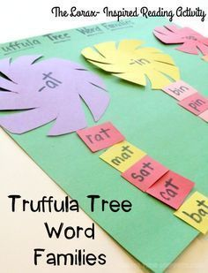 To practice sorting through word families and differenciating between letters and words, set up a reading activity inspired by Dr. Seuss's The Lorax.