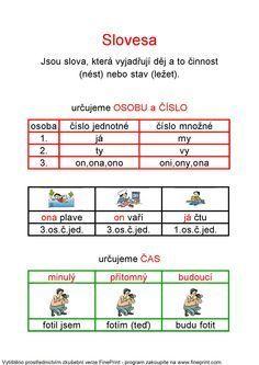 Grammar, Montessori, Children, Kids, Homeschool, Language, Teaching, Education, Google