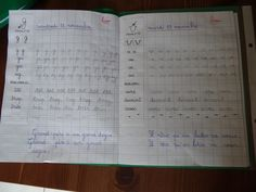 Gagner du temps sur les modèles d'écritures (CP) French Cursive, French Handwriting, Tip Top, French Education, French Lessons, Home Schooling, Literacy, Homeschool, Language