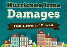 Hurricane Irma Disaster – A Huge Damage to the Economy | Prepper Universe
