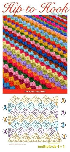 very easy pattern for all you crochet lovers it is a diagonal square pattern Free Mandala Crochet Patterns, Crochet C2c Pattern, Crochet Stitches Chart, Chevron Crochet, Crochet Diagram, Knitting Patterns, Easy Crochet Blanket, Manta Crochet, Crochet Projects