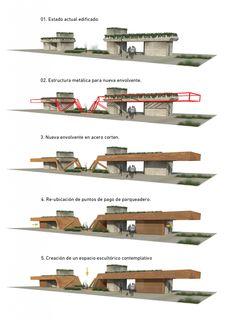 BOGOTÁ   Planes de Renovación Urbana - Page 147 - SkyscraperCity