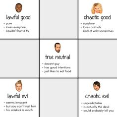 PTX as the alignment chart- Tag yourself, I'm the blank space between Kirstie, Avi, and Kevin.