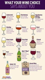 Wine choice personality chart. So interesting! #FoodieFiles