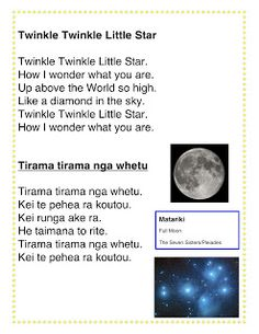 Today was the start of Matariki. Some children in Room 4 showed the actions to Twinkle Twinkle Little Star in Positive Assembly. Maori Songs, Kids Poems, Maori Art, Music And Movement, Twinkle Twinkle Little Star, Child Care, Educational Activities, Preschool Ideas, Acorn