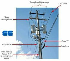 If the high-voltage lines at the top of a utility pole break, they can land on the lower-voltage power and communication lines Electric Utility, Electric Power, Electronic Engineering, Electrical Engineering, Lineman Jobs, Electrical Grid, Transmission Line, High Voltage, Arduino