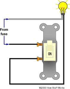Separate Two Lights One Switch : separate, lights, switch, Electrical, Wiring, Diagram, Ideas, Diagram,, Wiring,