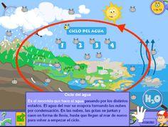 Presentación con explicaciones animadas sobre el agua. #explicaciones #agua #ciclo #leer #juegos #pipo