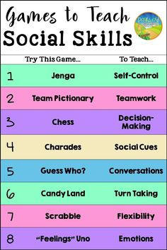 Games are a great way to teach and practice social skills like conversations, turn taking, self-control, and more. Use some of these ideas to help kids and teens improve their social skills in your classroom. - Using Games to Teach Social Emotional Skills Social Skills Activities, Teaching Social Skills, Counseling Activities, Social Emotional Learning, Learning Skills, Social Skills For Children, Social Skills Lessons, Preschool Life Skills, Teaching Kids
