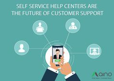 Customer Self Service is the Future of Customer Service.