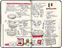 Recipe Journal on Behance