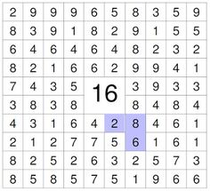 #zahlenrätsel #kinder Suche die Zahlen die zusammen (vertikal, horizontal und oder diagonale) die 16 ergeben.