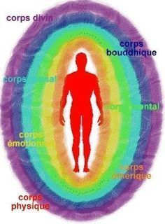 Learn to Be a Master Reiki Healer - Amazing Secret Discovered by Middle-Aged Construction Worker Releases Healing Energy Through The Palm of His Hands. Cures Diseases and Ailments Just By Touching Them. And Even Heals People Over Vast Distances. Auras, Qigong, Tantra, Corps Éthérique, Les Chakras, Reiki Healer, Reiki Symbols, Reiki Chakra, Muladhara Chakra