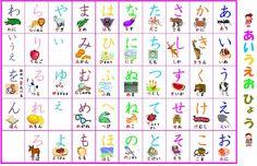 japanese hiragana words - Google Search