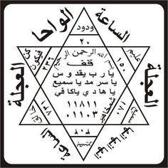 Hz.Süleyman'ın Mührü | Faydaları