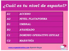 ¿SABES CUAL ES TU NIVEL? WWW.E-SPANISHONLINE.COM Spanish Lessons, Learning Spanish, Skype, Periodic Table, Master's Degree, Rigs, Learn Spanish, Periodic Table Chart, Study Spanish