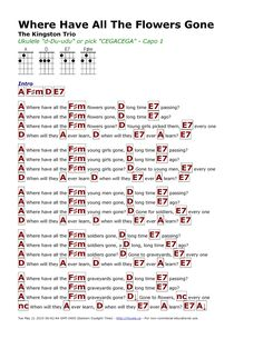 Ukulele Chords Songs, Easy Guitar Songs, Guitar Chords For Songs, Ukulele Tabs, Lyrics And Chords, Piano Songs, Music Theory Guitar, Guitar Sheet Music, Guitar Lessons For Beginners