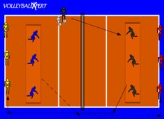 This ball control drill is designed to teach the pass, set, hit tempo from behind the volleyball ten foot line.