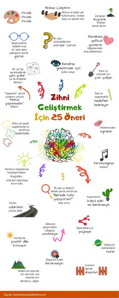 School Motivation, Study Motivation, Motivation Sentences, Alzheimer, Positive Psychology, Study Hard, Good Notes, School Counselor, Study Tips