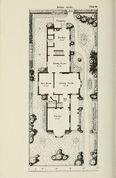 Victorian gardens Biodiversity Heritage Library Landforms