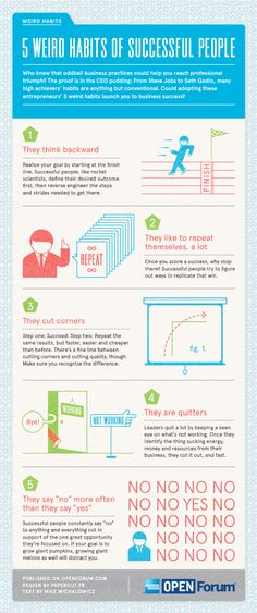 """5 Weird Habits of Successful People. If by """"weird"""" you mean """"smart and simple"""" :-) ~cww. via @Yolanda A."""